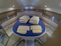 Fairline Targa 38.